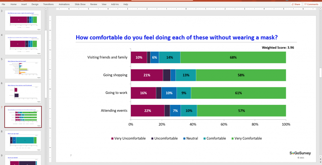 download report in PPT